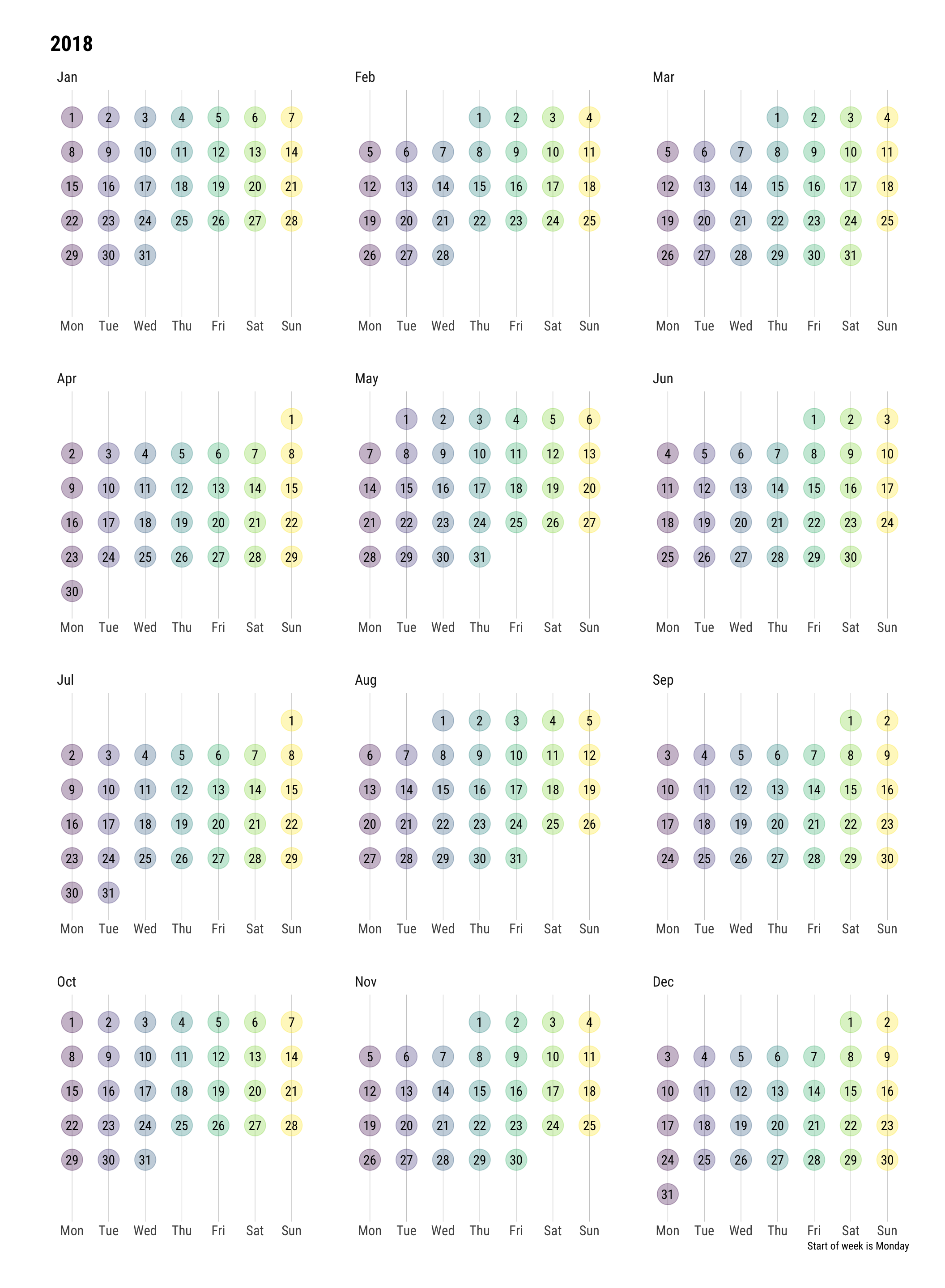 Making Calendar with ggplot + Moon Phase Calendar for fun