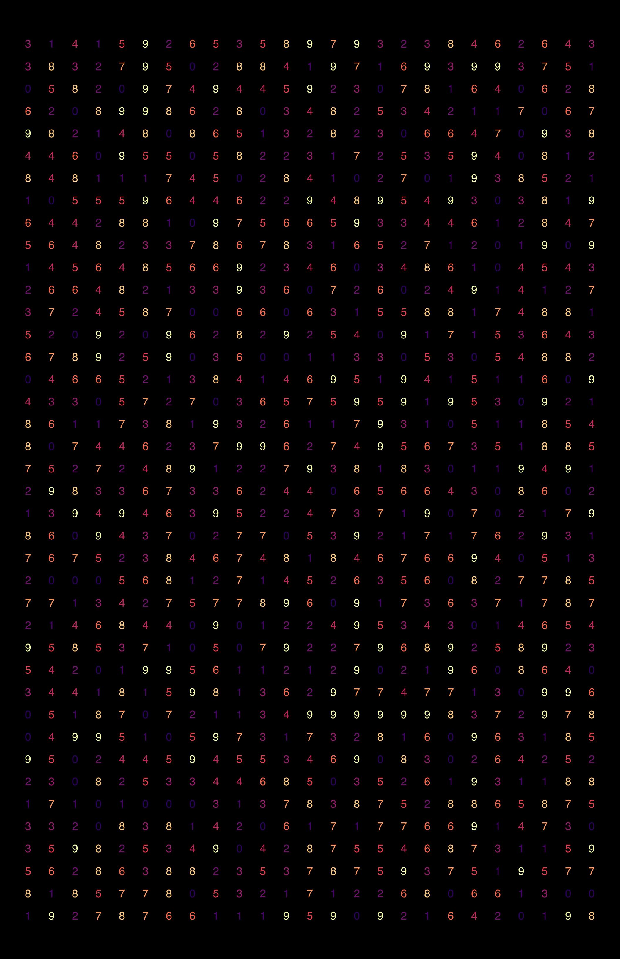 Visual Art with Pi using ggplot2 & circlize