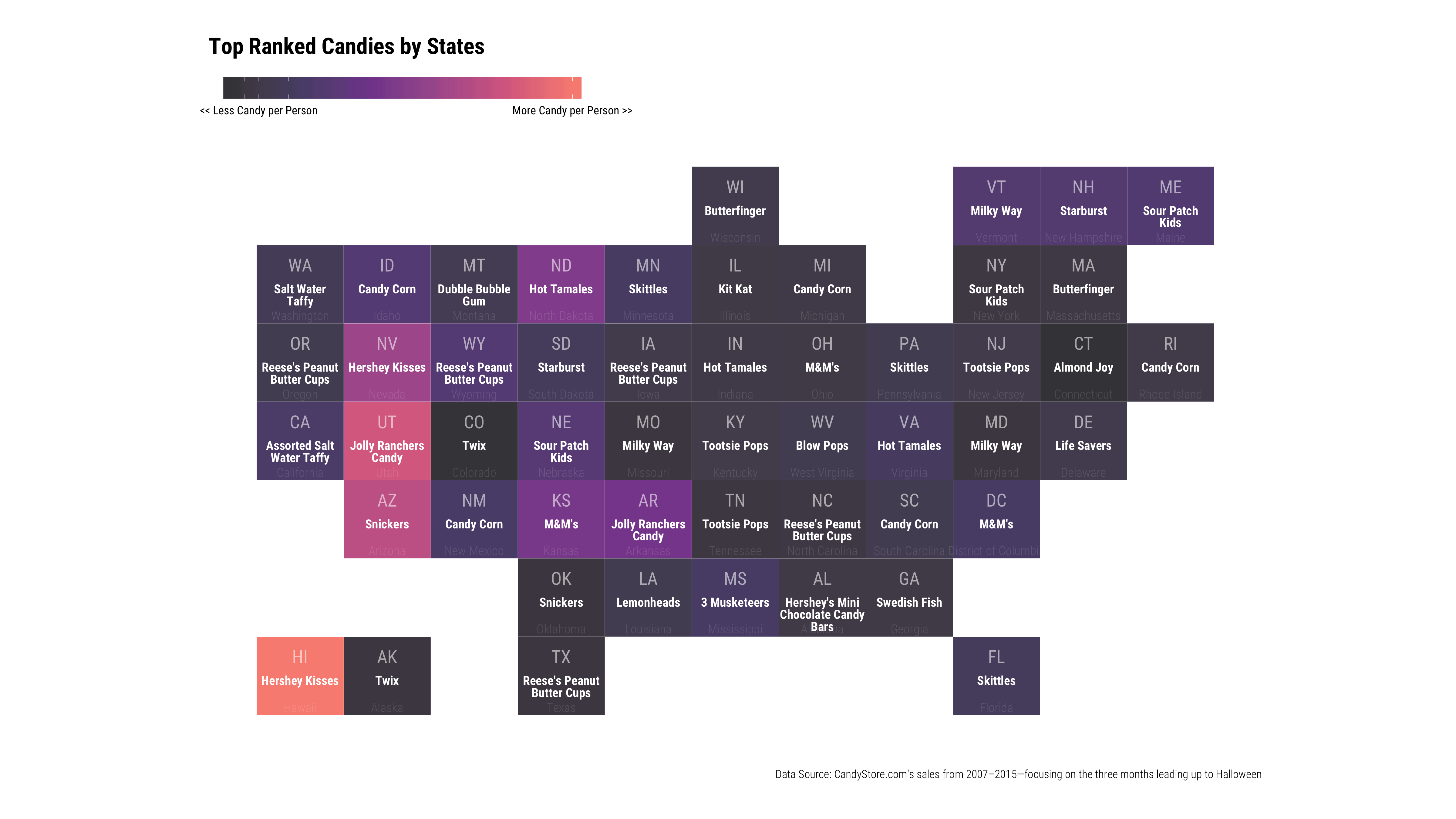 Popular Halloween Candy on US State Grid Map