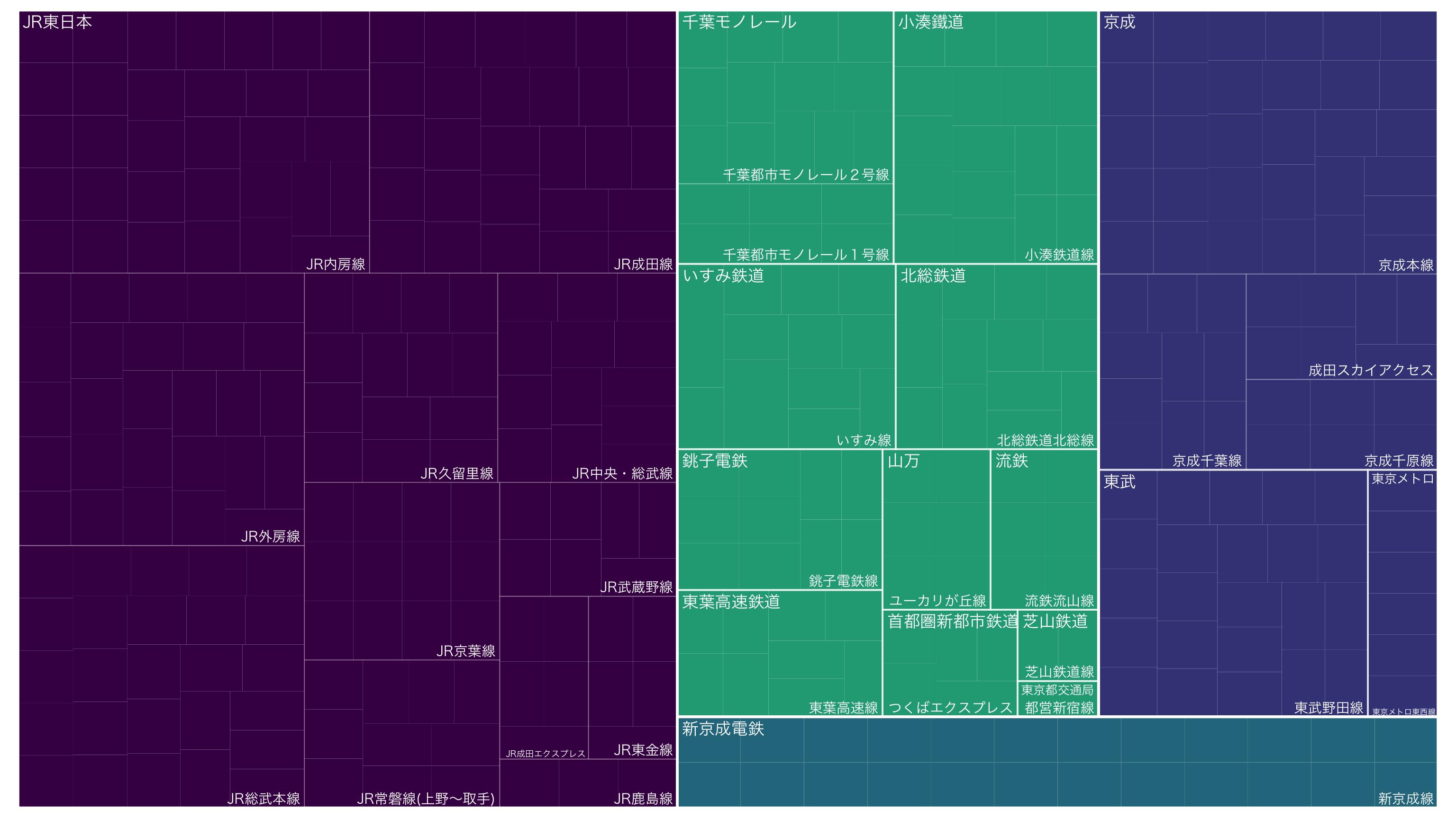 Voronoi diagram with ggvoronoi package with Train Station data
