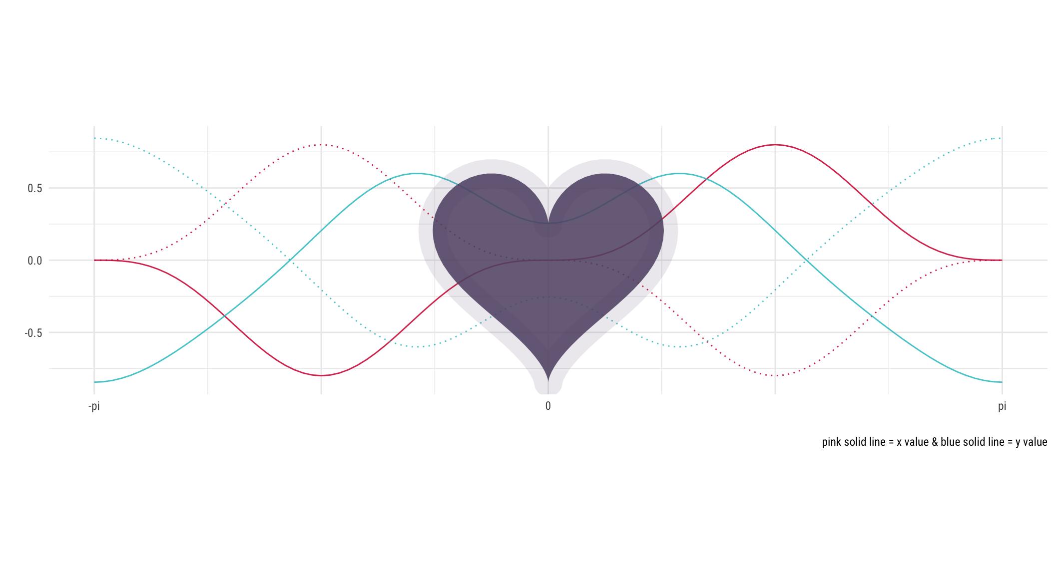 Making Original Bingo – Heart Theme